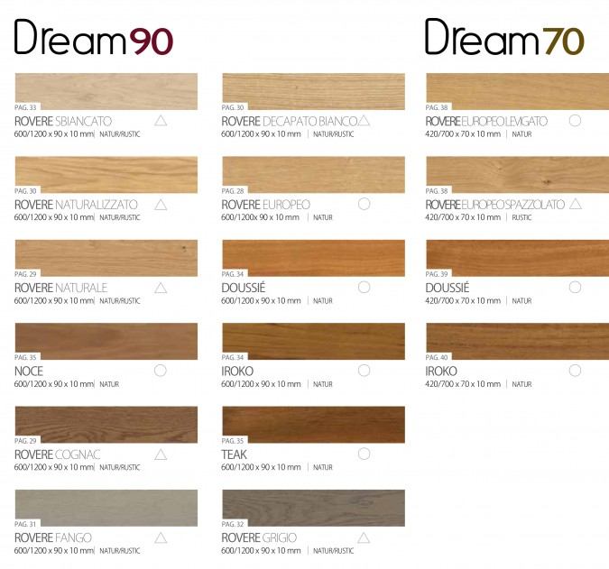 Dream90-Dream70-elenco